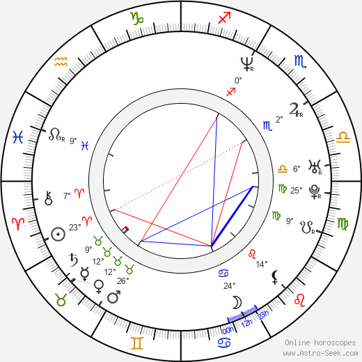 Klodyne Rodney birth chart, biography, wikipedia 2019, 2020