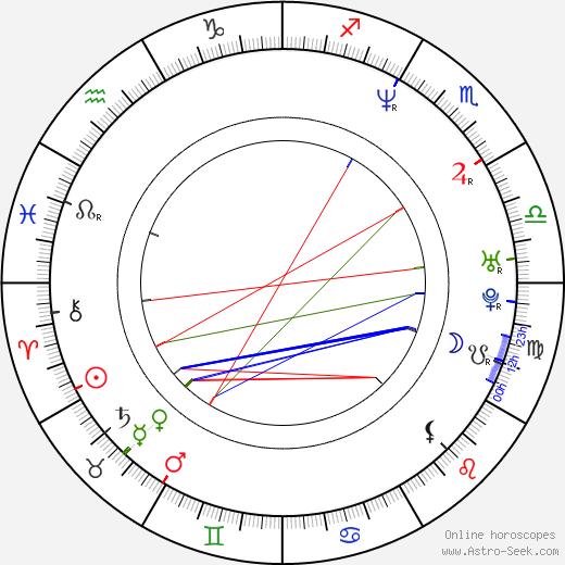 Marcio Garcia tema natale, oroscopo, Marcio Garcia oroscopi gratuiti, astrologia