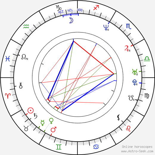 Мелания Трамп Melania Trump день рождения гороскоп, Melania Trump Натальная карта онлайн