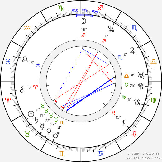 Nick Lyon birth chart, biography, wikipedia 2019, 2020