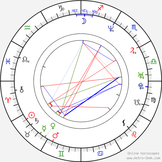 Nick Lyon astro natal birth chart, Nick Lyon horoscope, astrology