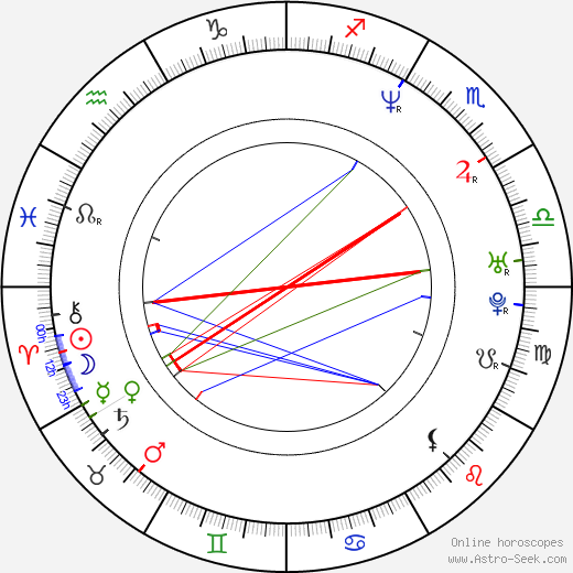 Olaf Kölzig tema natale, oroscopo, Olaf Kölzig oroscopi gratuiti, astrologia