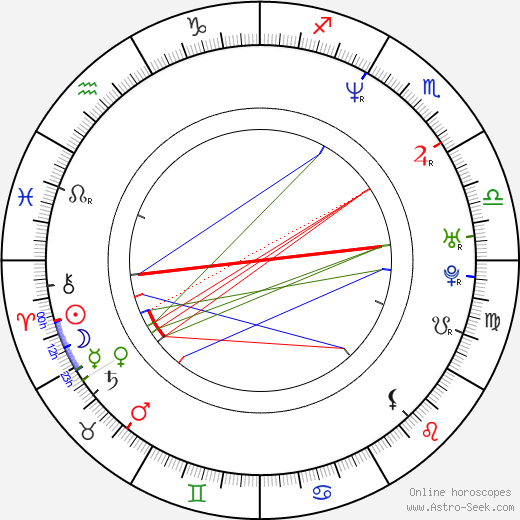 Oliver Miller tema natale, oroscopo, Oliver Miller oroscopi gratuiti, astrologia