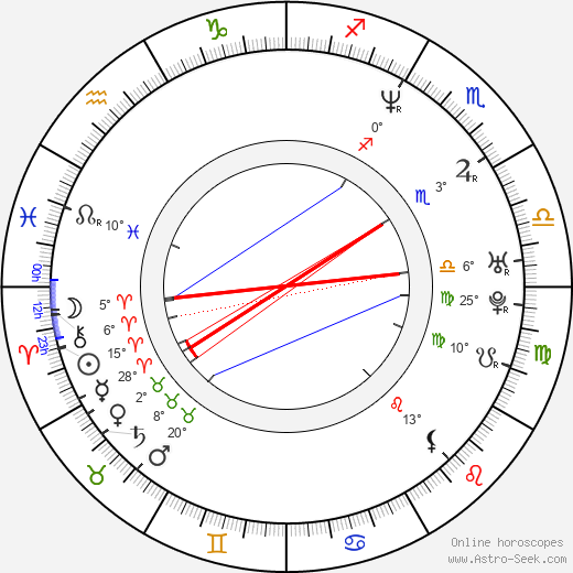 Oliver Ussing birth chart, biography, wikipedia 2019, 2020