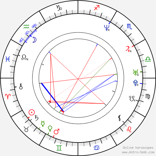 Pawel Delag birth chart, Pawel Delag astro natal horoscope, astrology