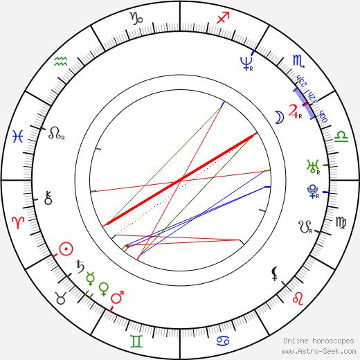 Rob Riggle astro natal birth chart, Rob Riggle horoscope, astrology