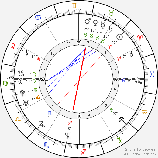 Roberto Sosa birth chart, biography, wikipedia 2018, 2019