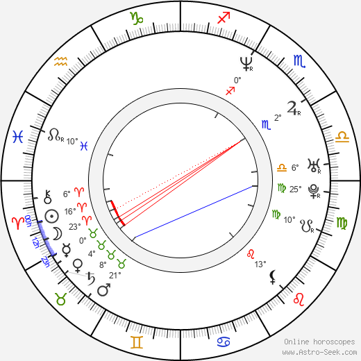 Roy Mayorga birth chart, biography, wikipedia 2020, 2021
