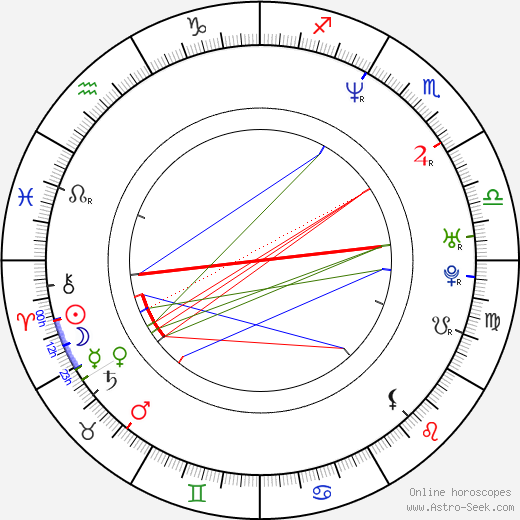Roy Mayorga birth chart, Roy Mayorga astro natal horoscope, astrology
