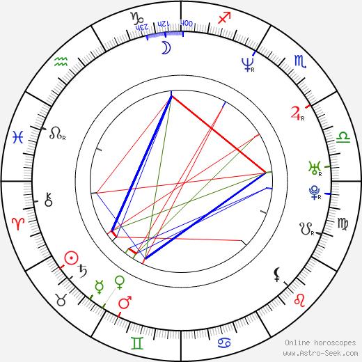 Ruth-Ann Boyle astro natal birth chart, Ruth-Ann Boyle horoscope, astrology