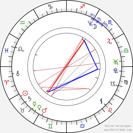 Scott Bairstow tema natale, oroscopo, Scott Bairstow oroscopi gratuiti, astrologia