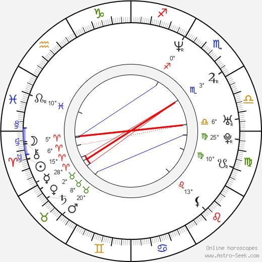 Slawomir Fabicki birth chart, biography, wikipedia 2019, 2020