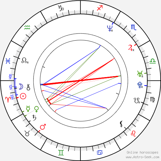 Slawomir Fabicki birth chart, Slawomir Fabicki astro natal horoscope, astrology