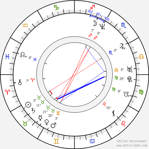 Stelio Savante birth chart, biography, wikipedia 2019, 2020