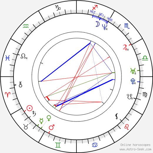 Stelio Savante astro natal birth chart, Stelio Savante horoscope, astrology