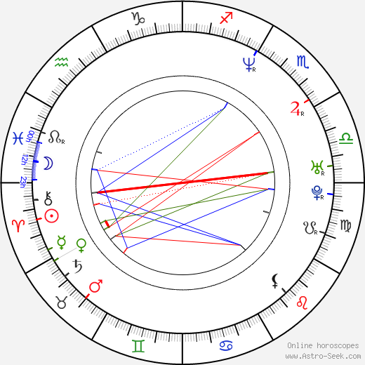 Steve Helling день рождения гороскоп, Steve Helling Натальная карта онлайн