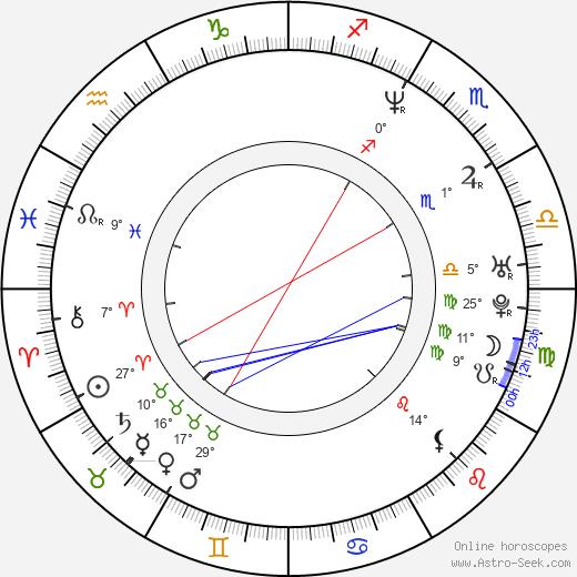 Tami Roman birth chart, biography, wikipedia 2019, 2020