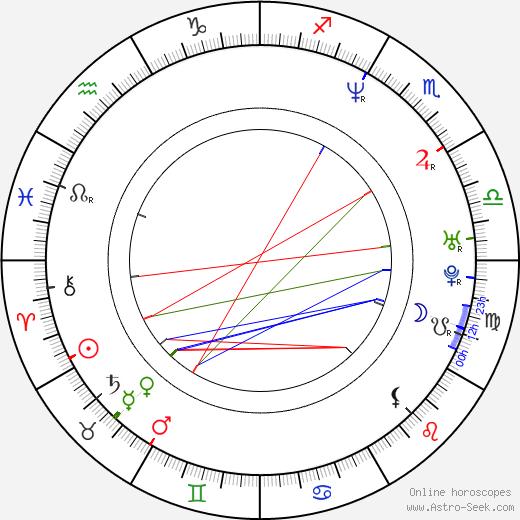 Tami Roman astro natal birth chart, Tami Roman horoscope, astrology