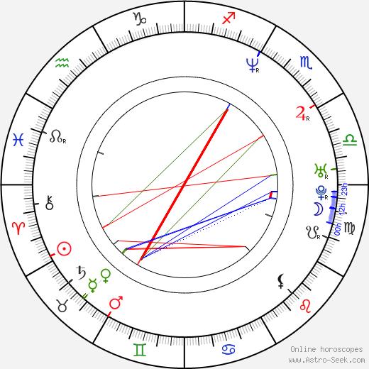 Tess Merkel astro natal birth chart, Tess Merkel horoscope, astrology