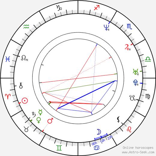 Timothy Linh Bui astro natal birth chart, Timothy Linh Bui horoscope, astrology