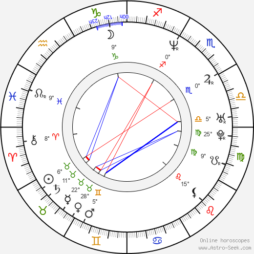 Tionne 'T-Boz' Watkins birth chart, biography, wikipedia 2019, 2020