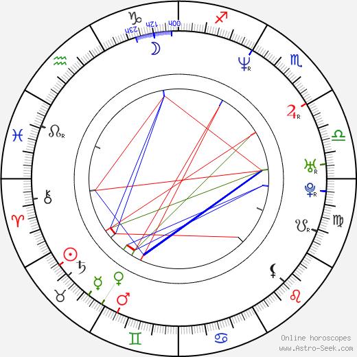 Tionne 'T-Boz' Watkins день рождения гороскоп, Tionne 'T-Boz' Watkins Натальная карта онлайн