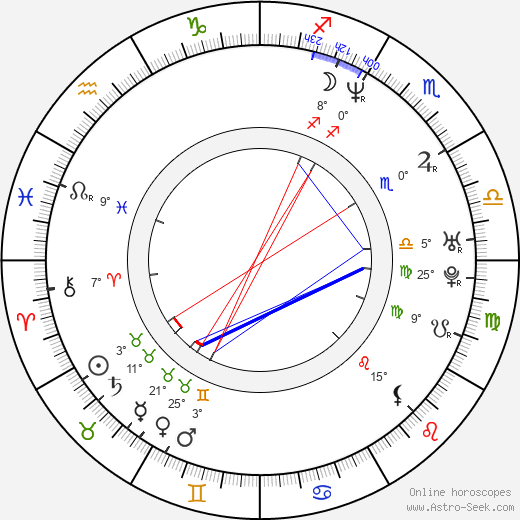 Vlasta Sedlmajerová birth chart, biography, wikipedia 2019, 2020