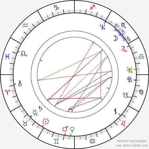 Alison Elliott astro natal birth chart, Alison Elliott horoscope, astrology