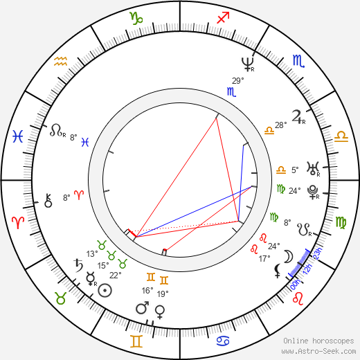 Bill Sorice birth chart, biography, wikipedia 2018, 2019