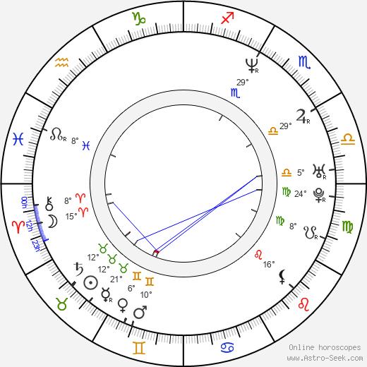 Bobby Cannavale tema natale, biography, Biografia da Wikipedia 2020, 2021