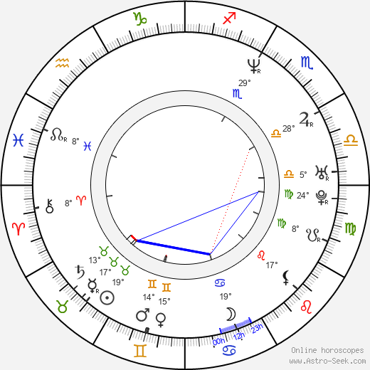 Dallas Roberts birth chart, biography, wikipedia 2018, 2019