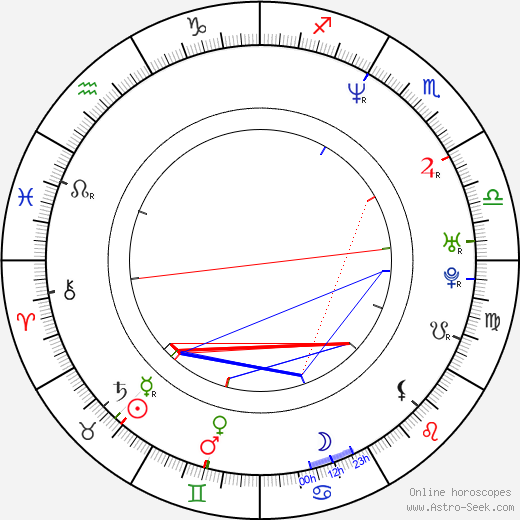 Dallas Roberts astro natal birth chart, Dallas Roberts horoscope, astrology