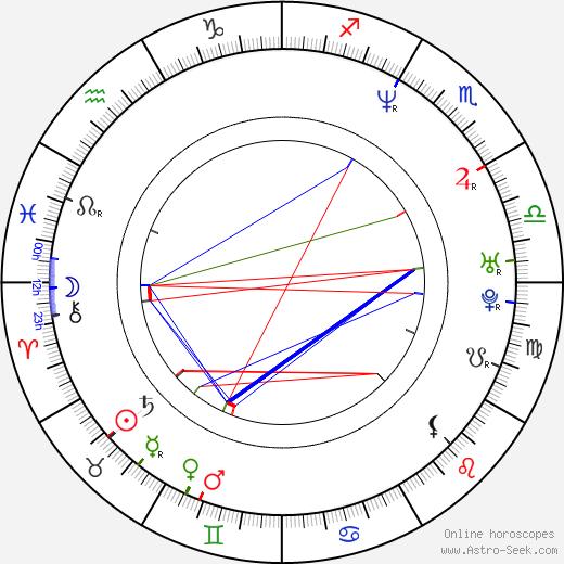 Ekaterina Chtchelkanova tema natale, oroscopo, Ekaterina Chtchelkanova oroscopi gratuiti, astrologia