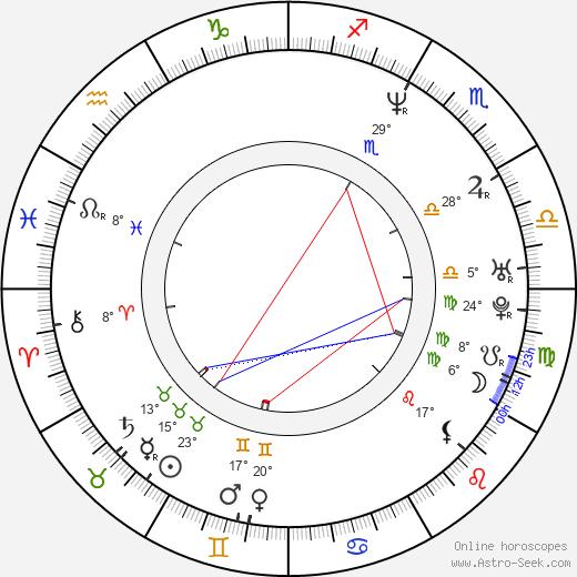 Frank Cohen birth chart, biography, wikipedia 2020, 2021
