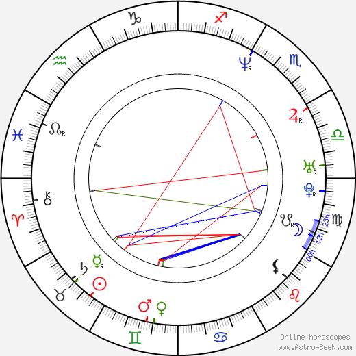 Frank Cohen birth chart, Frank Cohen astro natal horoscope, astrology