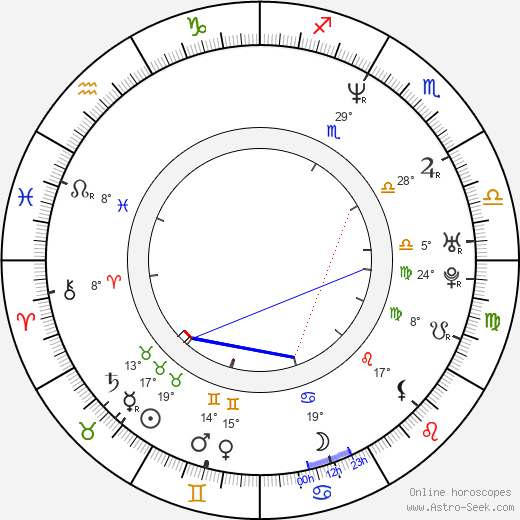 Gina Philips birth chart, biography, wikipedia 2019, 2020
