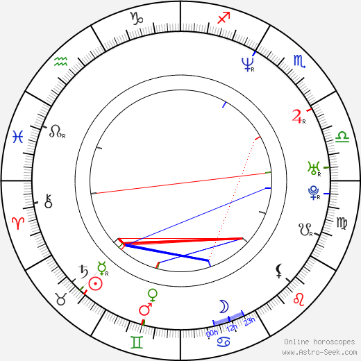Gina Philips astro natal birth chart, Gina Philips horoscope, astrology