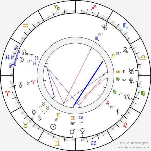 Glenn Quinn birth chart, biography, wikipedia 2019, 2020