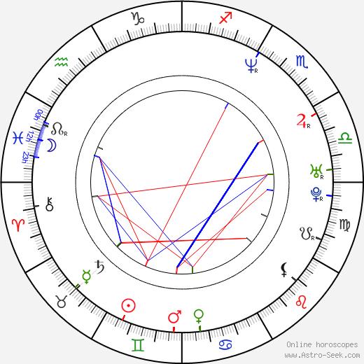 Glenn Quinn astro natal birth chart, Glenn Quinn horoscope, astrology