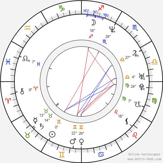 Guillermo Toledo birth chart, biography, wikipedia 2018, 2019