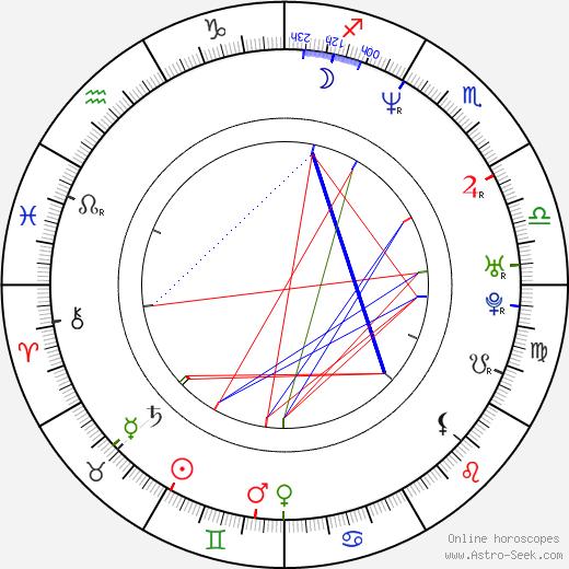 Guillermo Toledo astro natal birth chart, Guillermo Toledo horoscope, astrology