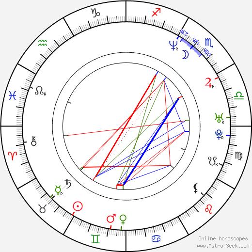 Holly Black birth chart, Holly Black astro natal horoscope, astrology