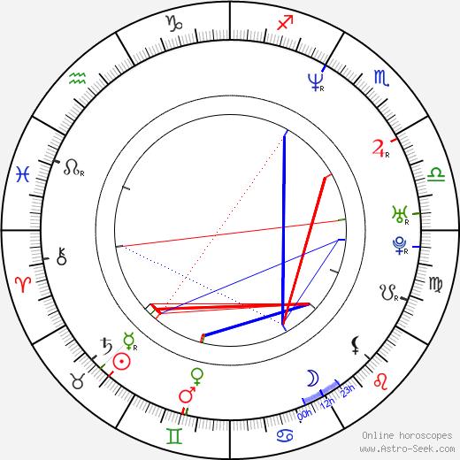 Höng Tao birth chart, Höng Tao astro natal horoscope, astrology