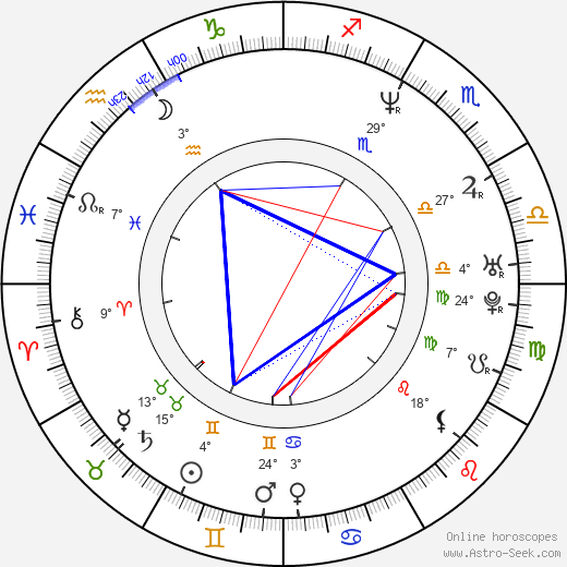 Jamie Kennedy birth chart, biography, wikipedia 2019, 2020