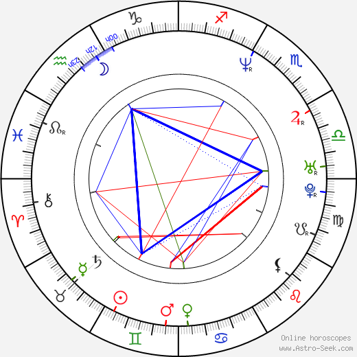 Jamie Kennedy astro natal birth chart, Jamie Kennedy horoscope, astrology