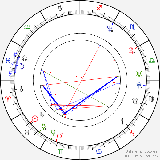 Jarreth J. Merz astro natal birth chart, Jarreth J. Merz horoscope, astrology