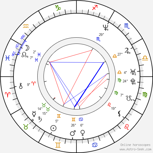 Jason Furlani birth chart, biography, wikipedia 2020, 2021