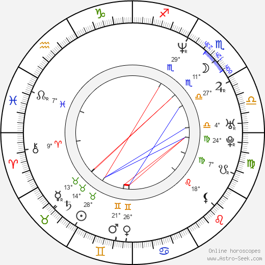 Jason Gray-Stanford birth chart, biography, wikipedia 2018, 2019