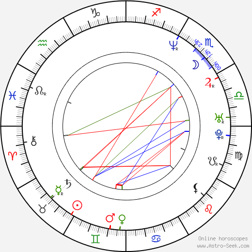 Jason Gray-Stanford astro natal birth chart, Jason Gray-Stanford horoscope, astrology