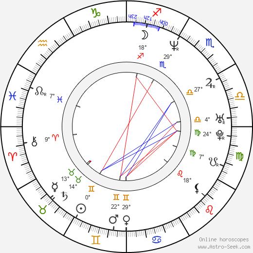 Jessica Roulston tema natale, biography, Biografia da Wikipedia 2020, 2021
